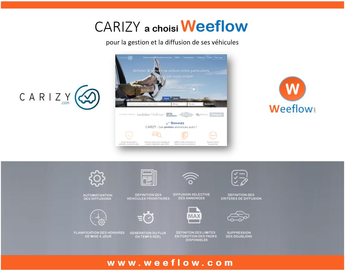 CARIZY.COM choisi SPIDER VO pour la gestion et diffusion de ses véhicules !